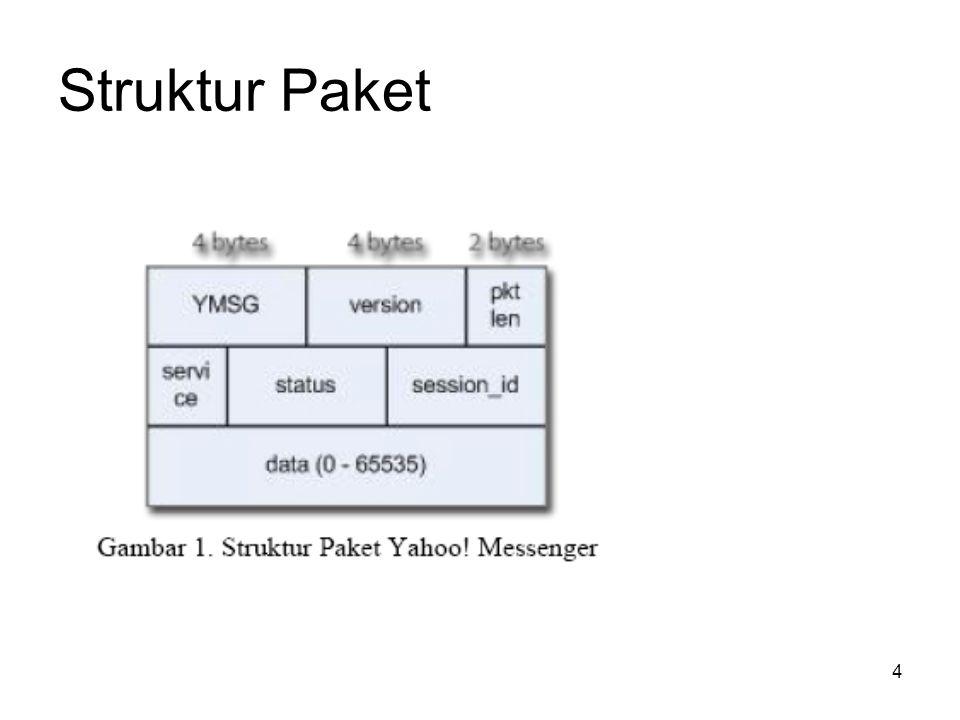 Struktur Paket