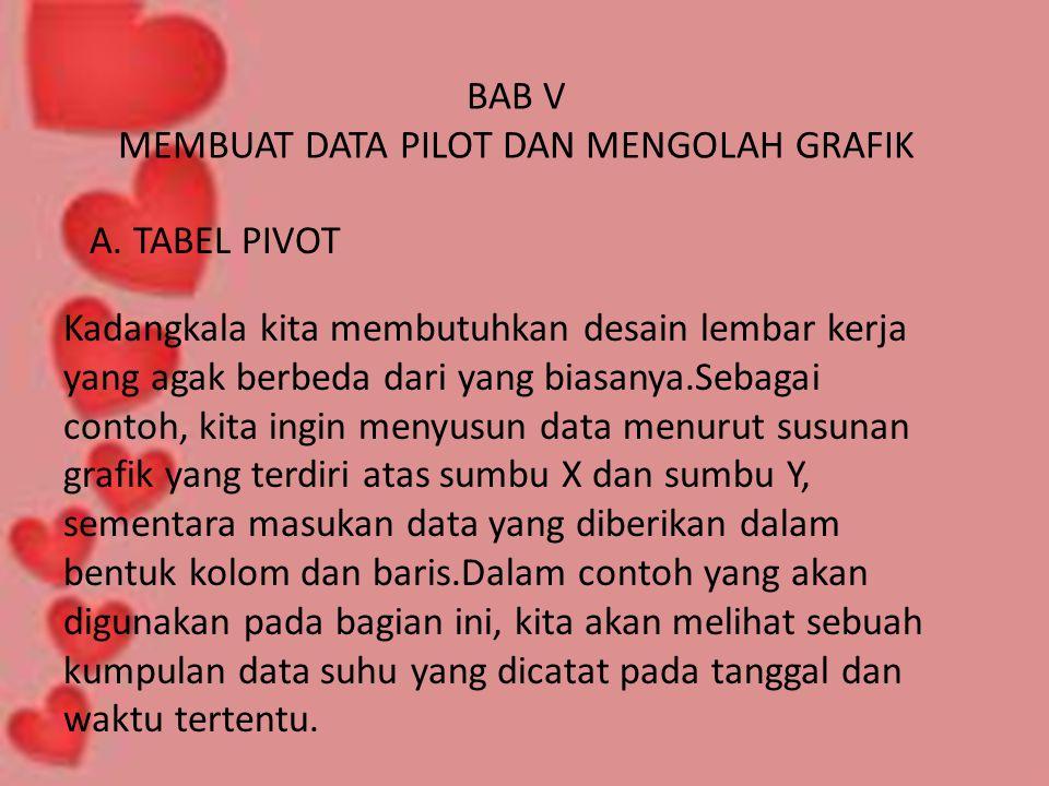 BAB V MEMBUAT DATA PILOT DAN MENGOLAH GRAFIK