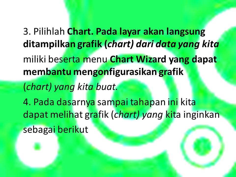 3. Pilihlah Chart.