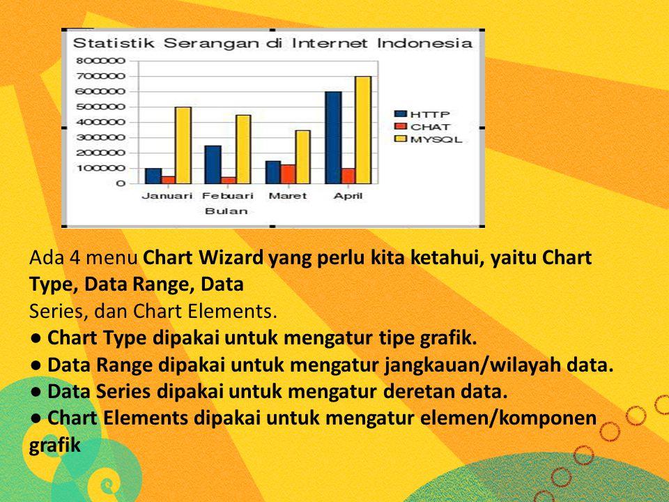 Ada 4 menu Chart Wizard yang perlu kita ketahui, yaitu Chart Type, Data Range, Data