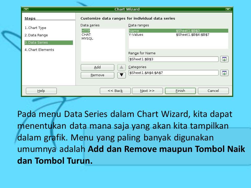 Pada menu Data Series dalam Chart Wizard, kita dapat menentukan data mana saja yang akan kita tampilkan dalam grafik.