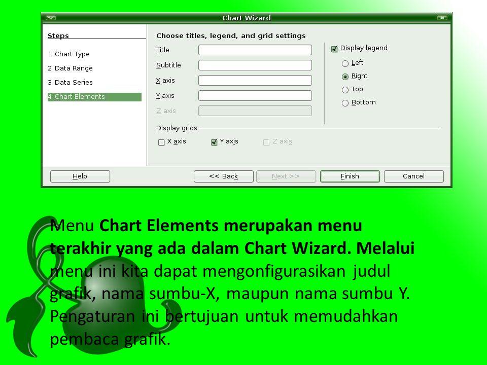 Menu Chart Elements merupakan menu terakhir yang ada dalam Chart Wizard.