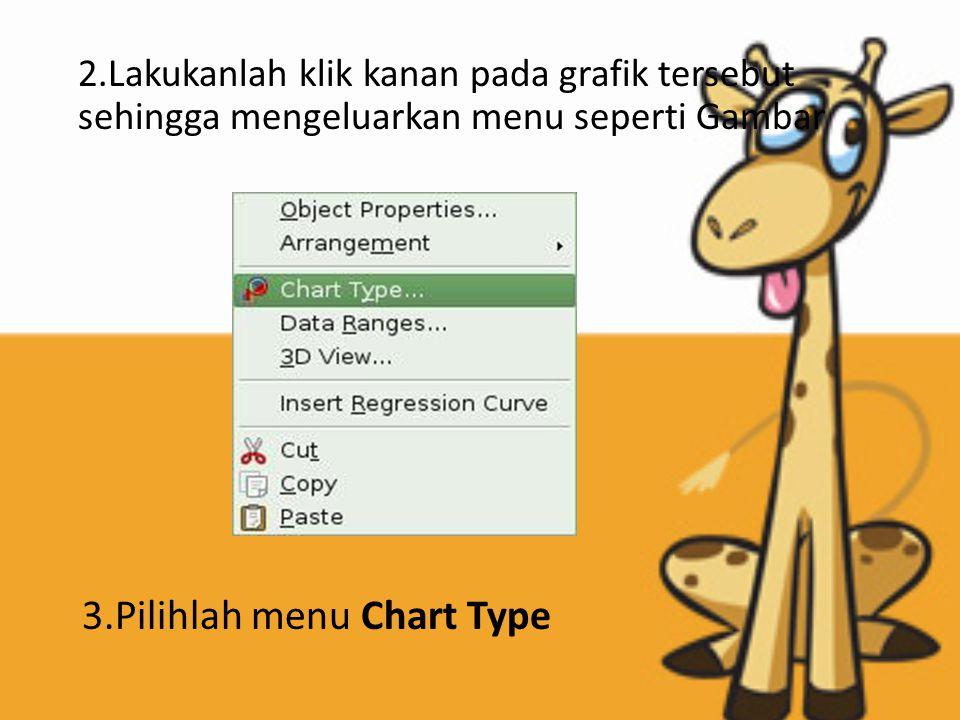 3.Pilihlah menu Chart Type