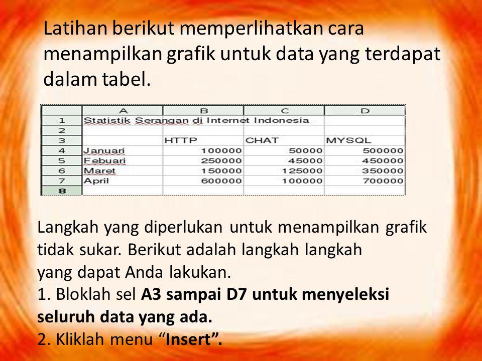 Latihan berikut memperlihatkan cara menampilkan grafik untuk data yang terdapat dalam tabel.