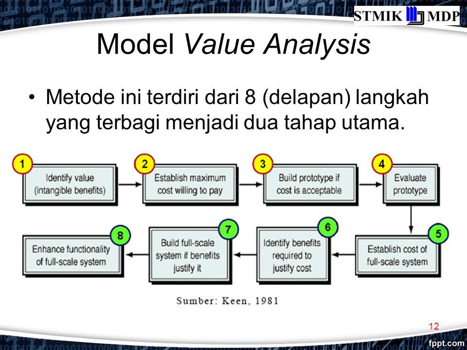 Model Value Analysis Metode ini terdiri dari 8 (delapan) langkah yang terbagi menjadi dua tahap utama.