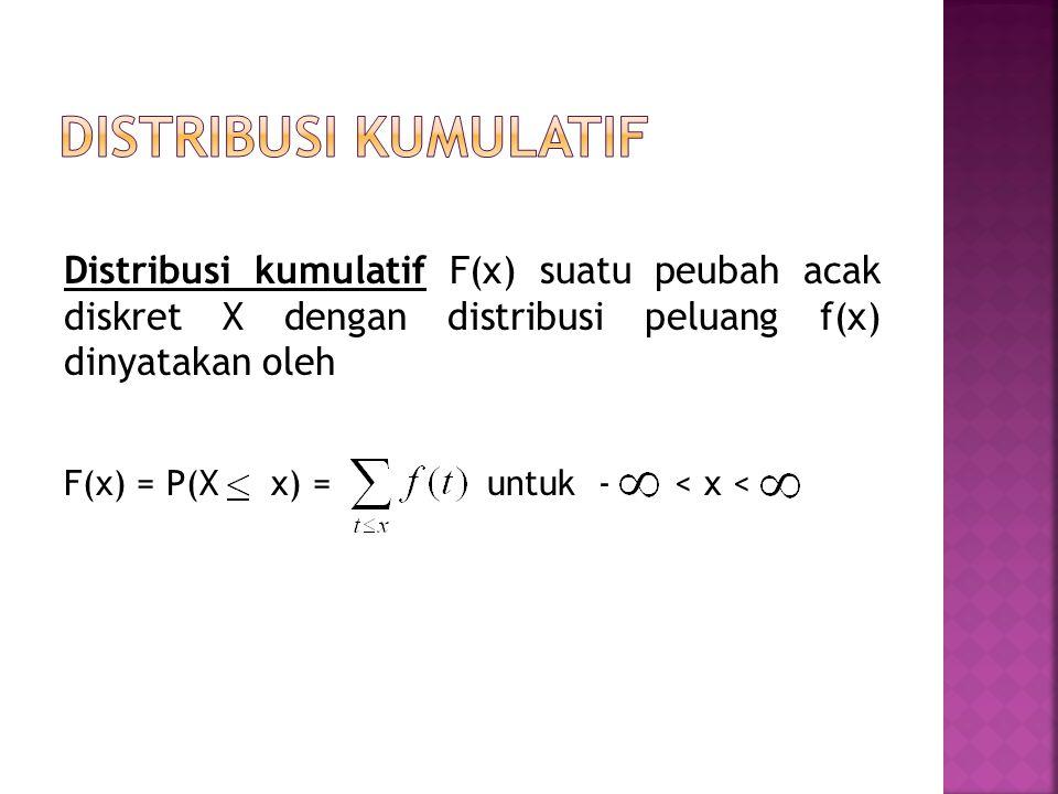 Distribusi kumulatif Distribusi kumulatif F(x) suatu peubah acak diskret X dengan distribusi peluang f(x) dinyatakan oleh.