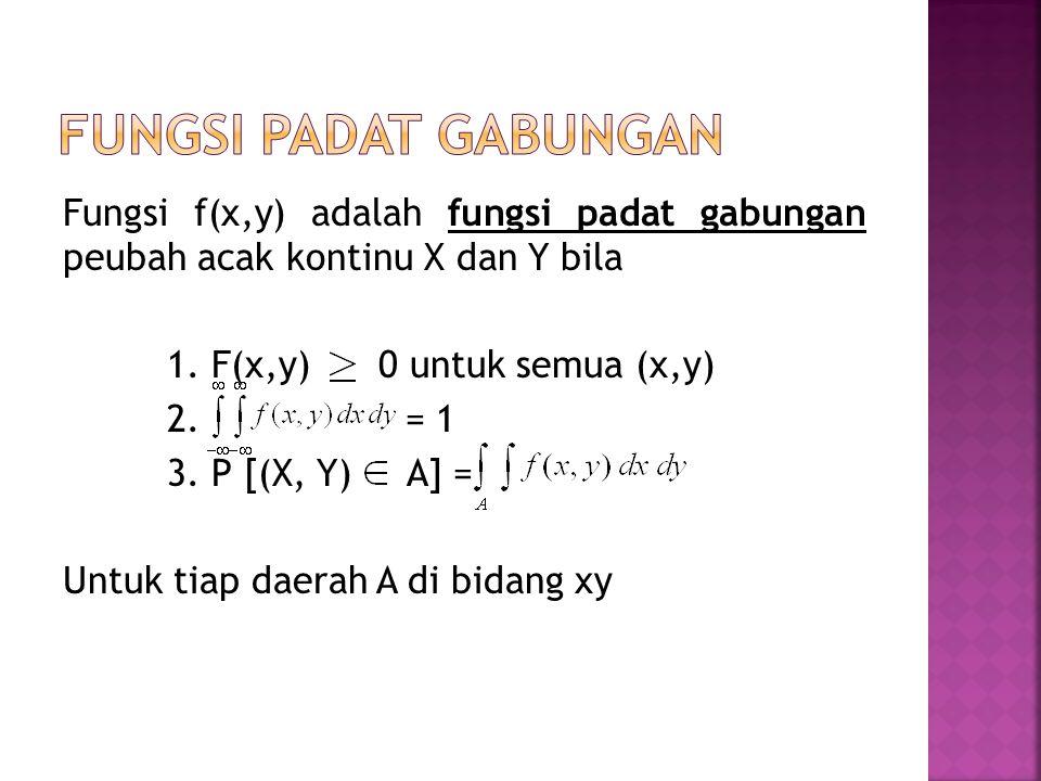 Fungsi padat gabungan Fungsi f(x,y) adalah fungsi padat gabungan peubah acak kontinu X dan Y bila.