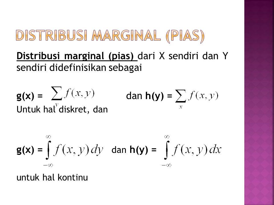 Distribusi marginal (pias)
