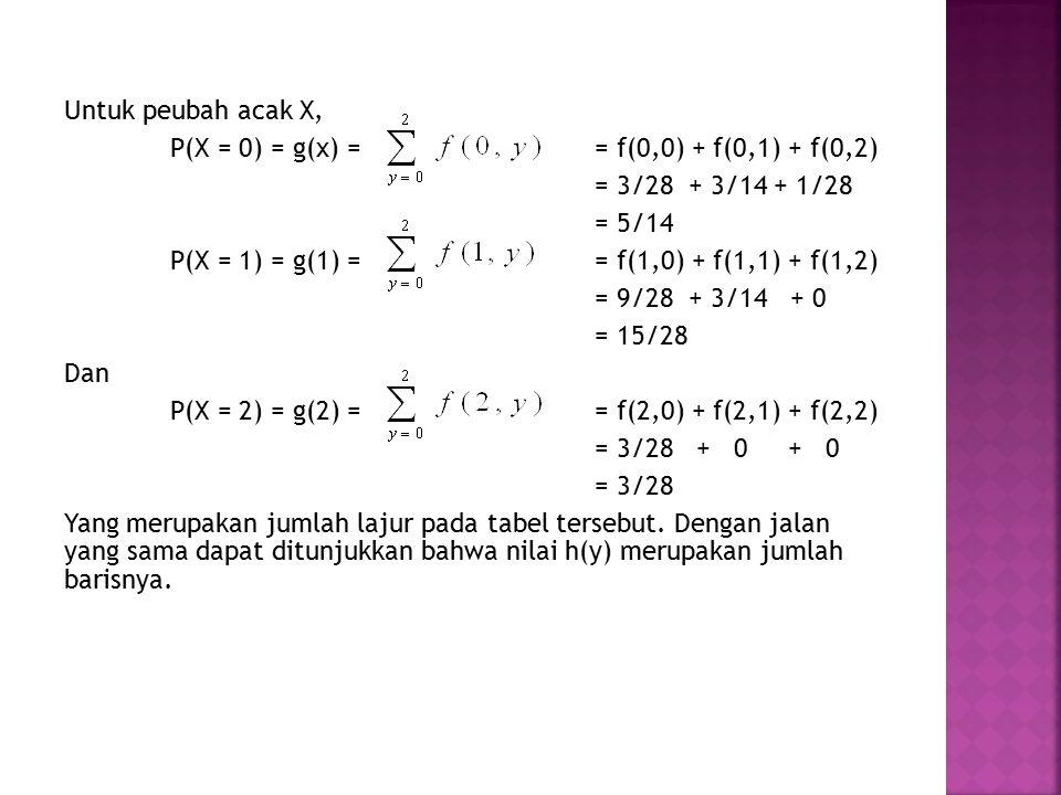 Untuk peubah acak X, P(X = 0) = g(x) = = f(0,0) + f(0,1) + f(0,2) = 3/28 + 3/14 + 1/28 = 5/14 P(X = 1) = g(1) = = f(1,0) + f(1,1) + f(1,2) = 9/28 + 3/14 + 0 = 15/28 Dan P(X = 2) = g(2) = = f(2,0) + f(2,1) + f(2,2) = 3/28 + 0 + 0 = 3/28 Yang merupakan jumlah lajur pada tabel tersebut.