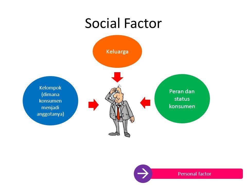 Social Factor  Keluarga Peran dan status konsumen