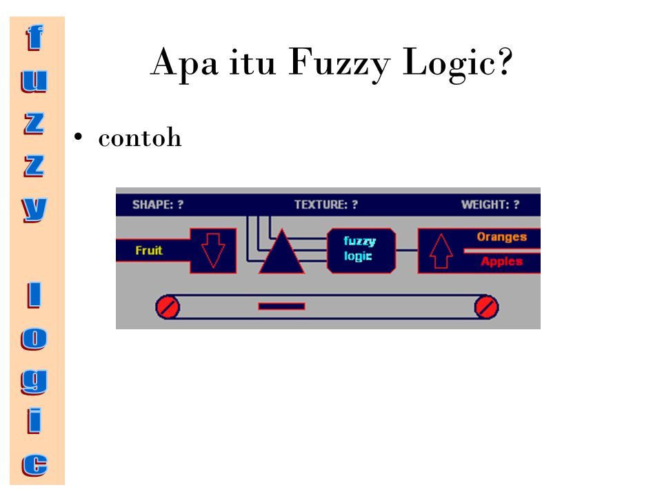 fuzzy logic Apa itu Fuzzy Logic contoh