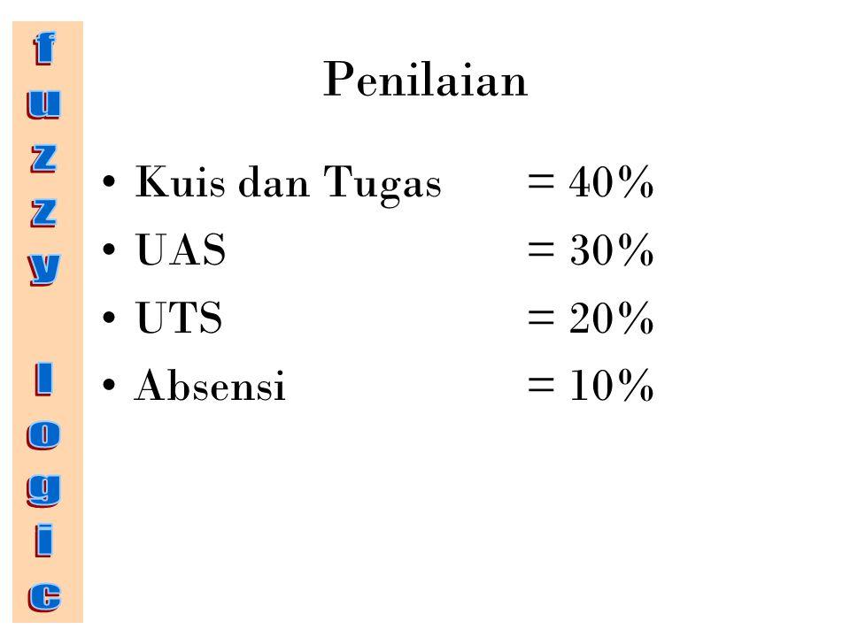 Penilaian Kuis dan Tugas = 40% UAS = 30% UTS = 20% Absensi = 10%