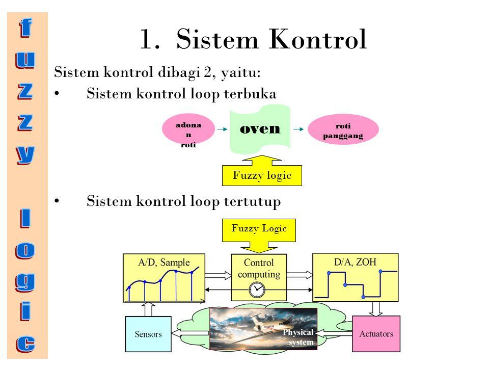 1. Sistem Kontrol fuzzy logic oven Sistem kontrol dibagi 2, yaitu: