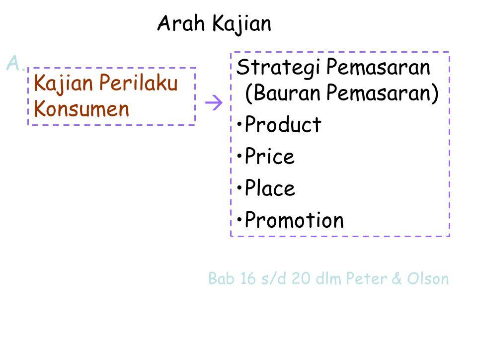 Strategi Pemasaran (Bauran Pemasaran) Product Price Place Promotion