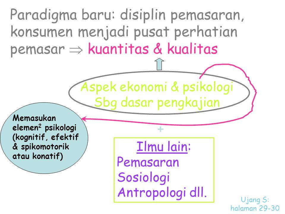 Aspek ekonomi & psikologi