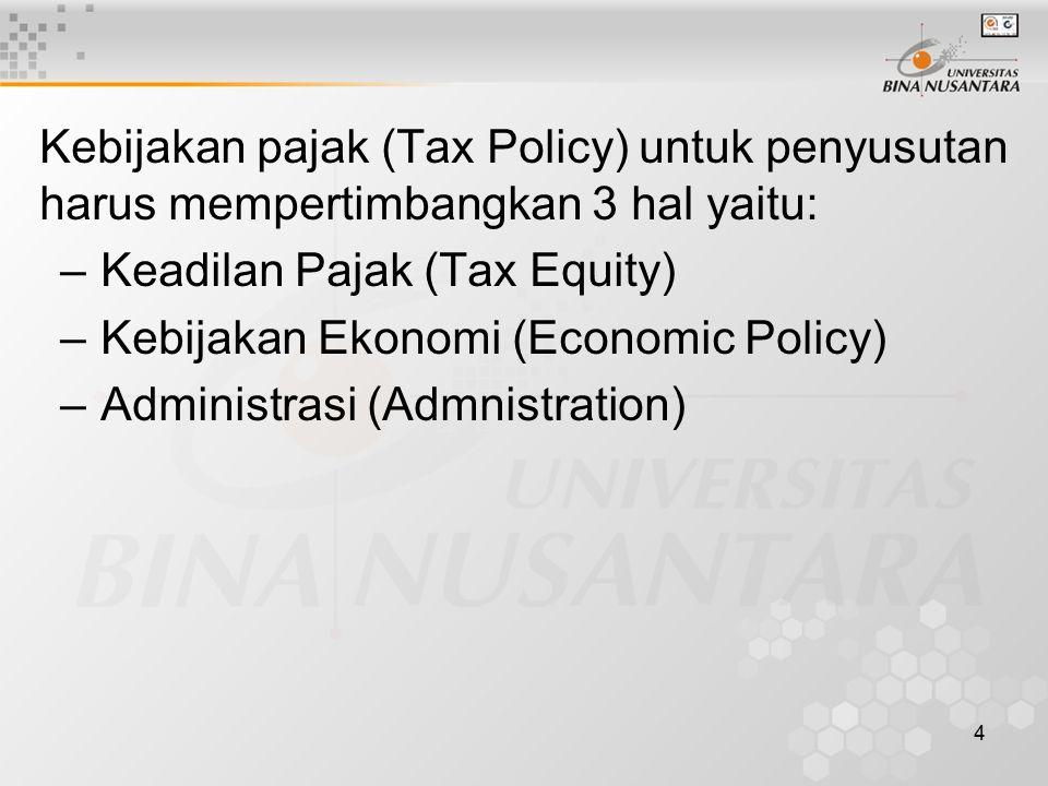 Kebijakan pajak (Tax Policy) untuk penyusutan harus mempertimbangkan 3 hal yaitu: