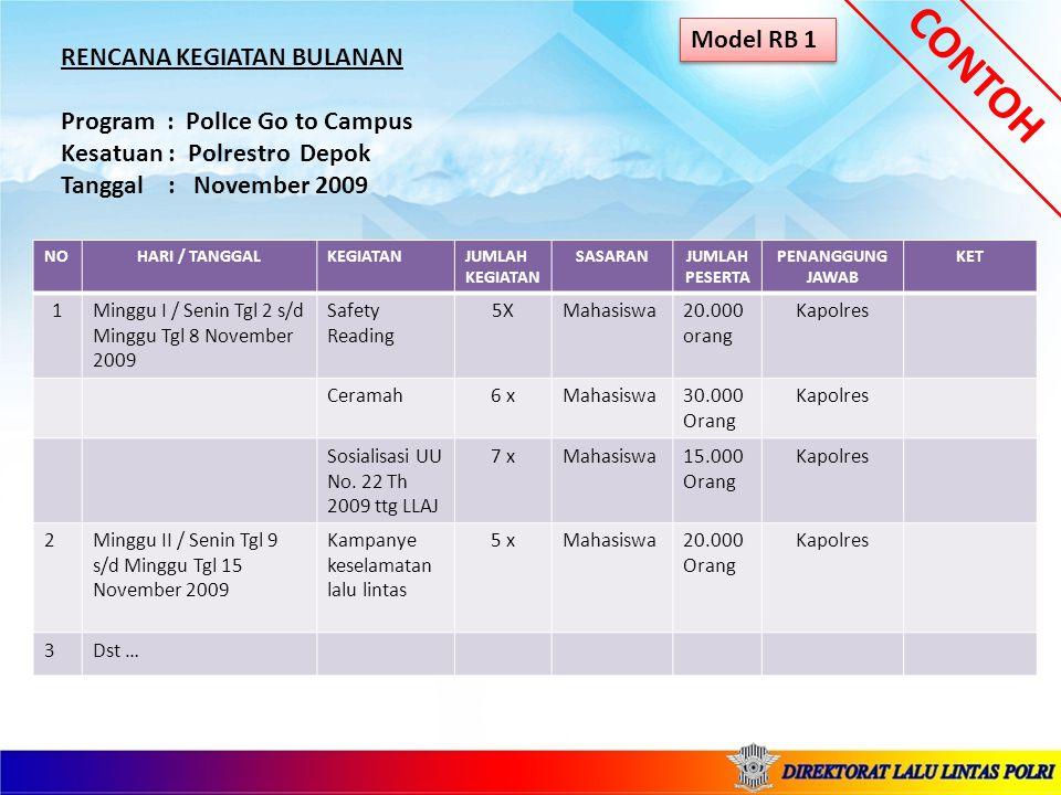 Model RB 1 RENCANA KEGIATAN BULANAN Program : PolIce Go to Campus Kesatuan : Polrestro Depok Tanggal : November 2009.