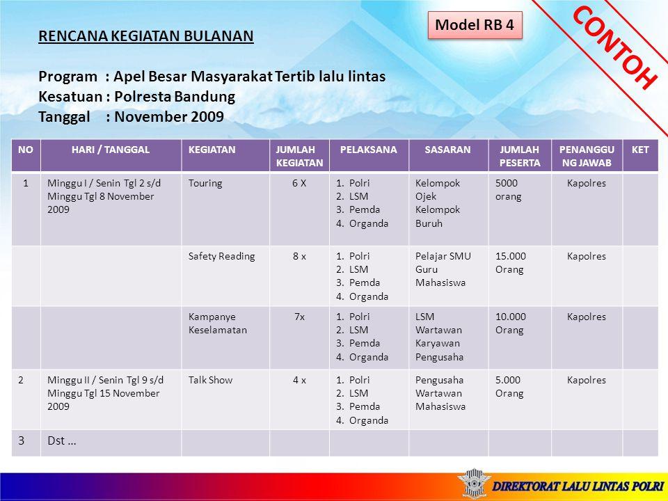 Model RB 4 RENCANA KEGIATAN BULANAN Program : Apel Besar Masyarakat Tertib lalu lintas Kesatuan : Polresta Bandung Tanggal : November 2009.