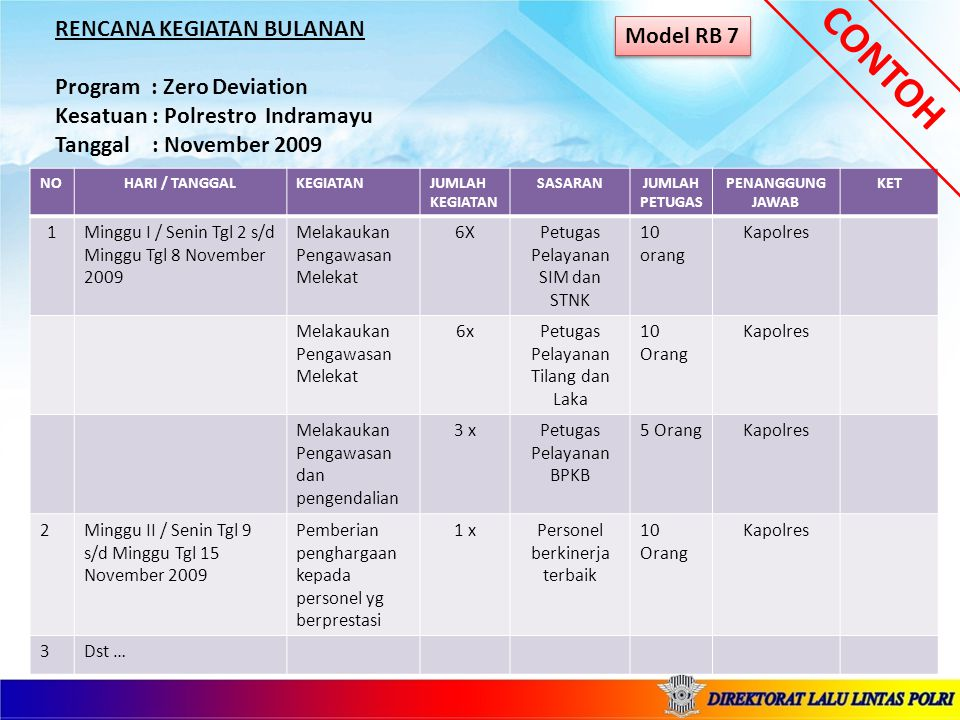 RENCANA KEGIATAN BULANAN Program : Zero Deviation Kesatuan : Polrestro Indramayu Tanggal : November 2009