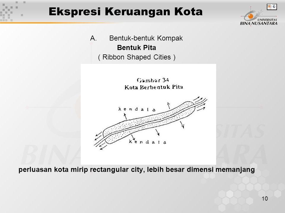 Ekspresi Keruangan Kota