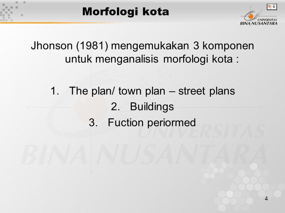 The plan/ town plan – street plans