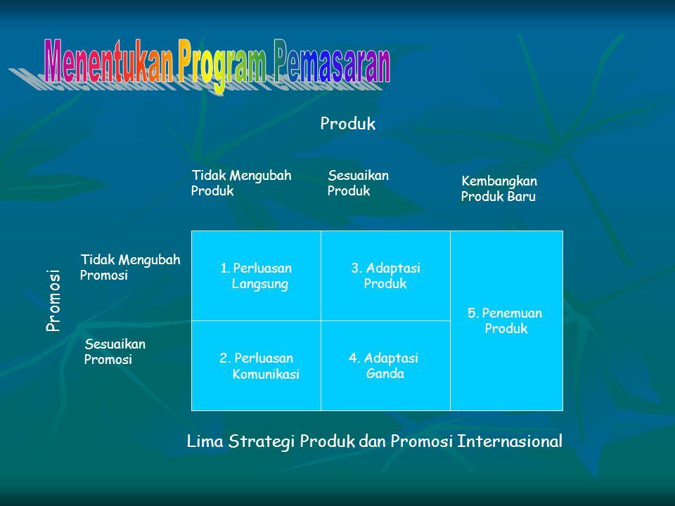 Menentukan Program Pemasaran