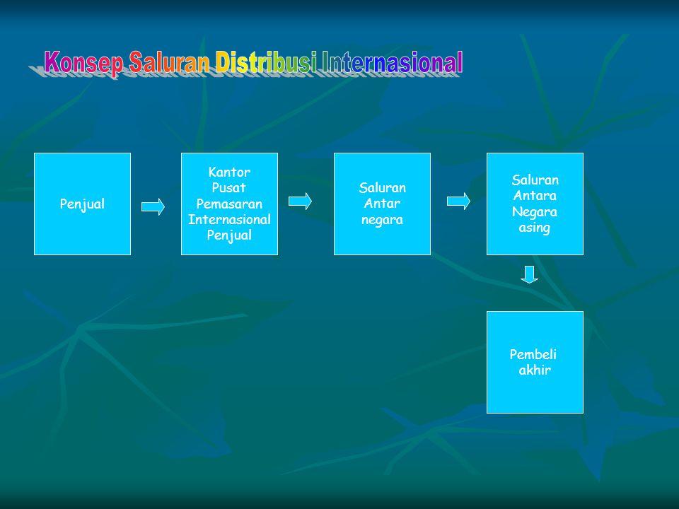 Konsep Saluran Distribusi Internasional