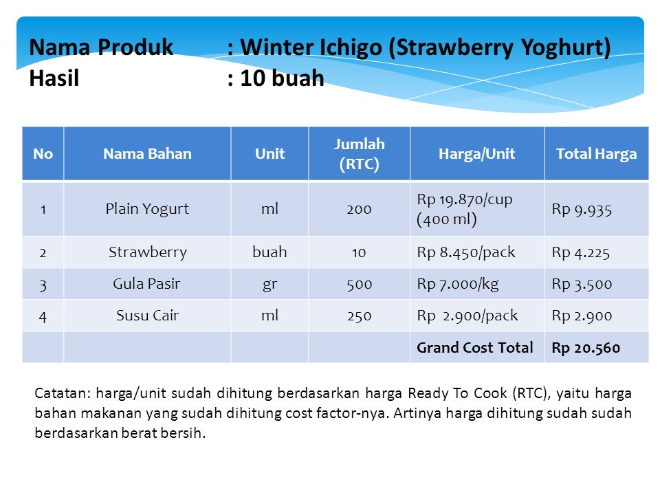 Nama Produk : Winter Ichigo (Strawberry Yoghurt) Hasil : 10 buah