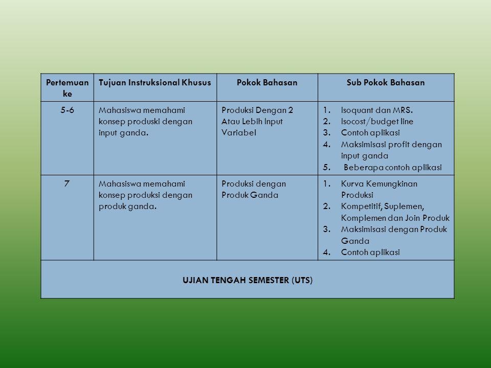 Tujuan Instruksional Khusus UJIAN TENGAH SEMESTER (UTS)