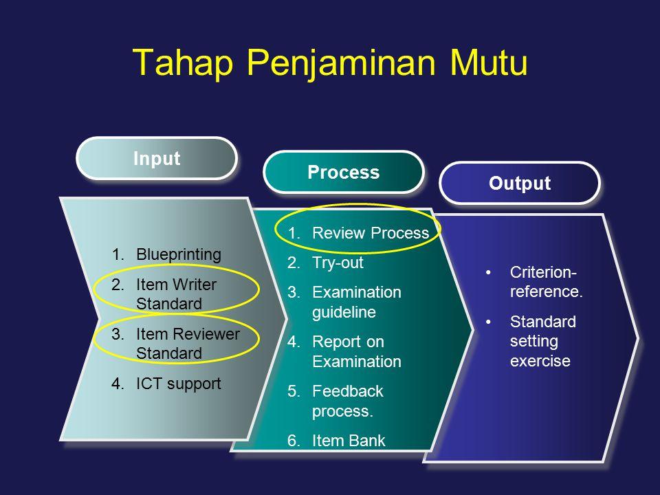 Tahap Penjaminan Mutu Input Process Output Review Process Try-out