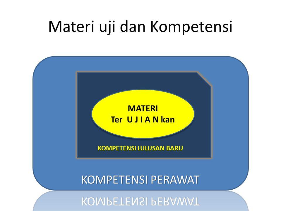 Materi uji dan Kompetensi