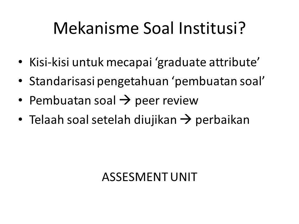Mekanisme Soal Institusi