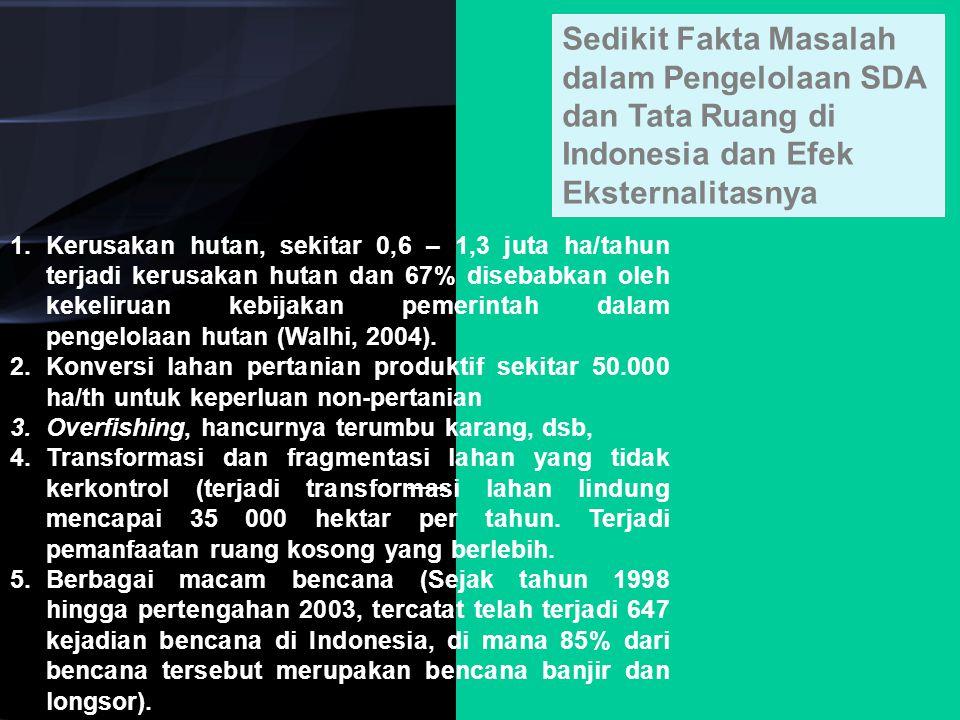 Sedikit Fakta Masalah dalam Pengelolaan SDA dan Tata Ruang di Indonesia dan Efek Eksternalitasnya