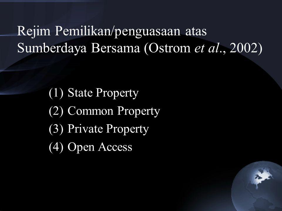 Rejim Pemilikan/penguasaan atas Sumberdaya Bersama (Ostrom et al