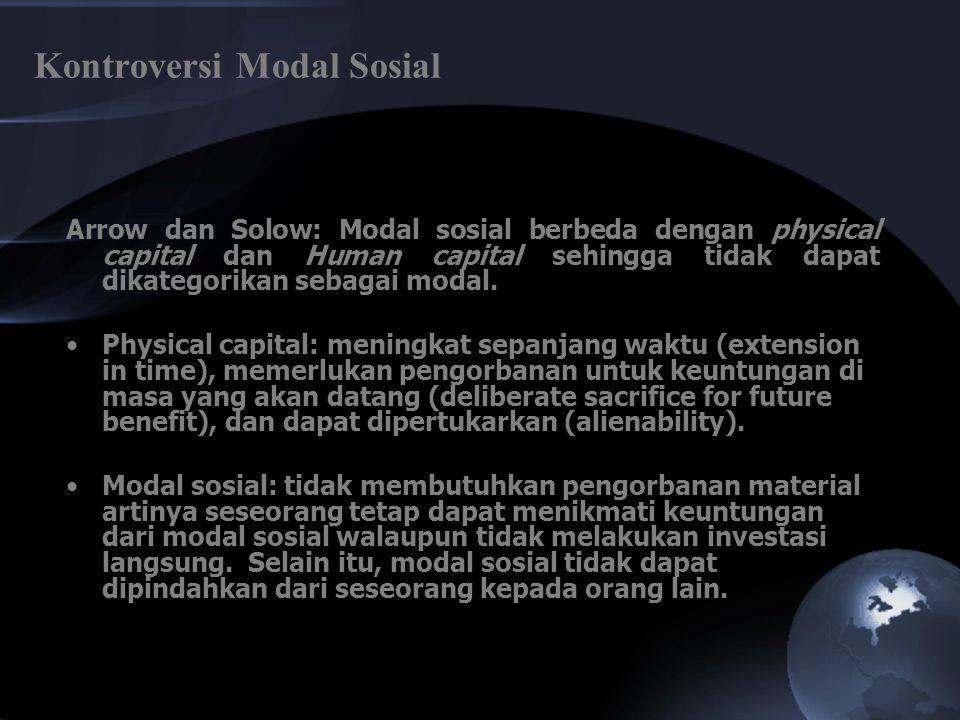 Kontroversi Modal Sosial