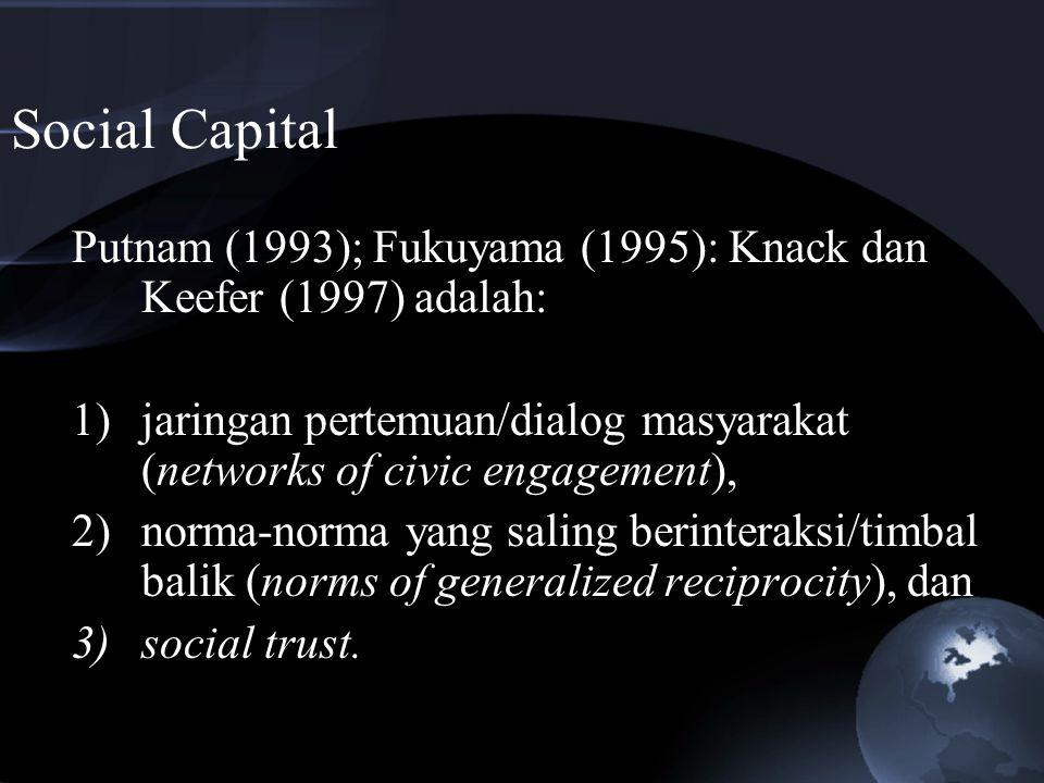 Social Capital Putnam (1993); Fukuyama (1995): Knack dan Keefer (1997) adalah: jaringan pertemuan/dialog masyarakat (networks of civic engagement),