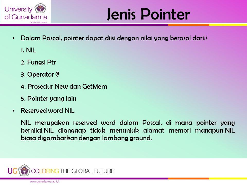Jenis Pointer Dalam Pascal, pointer dapat diisi dengan nilai yang berasal dari:\ 1. NIL. 2. Fungsi Ptr.