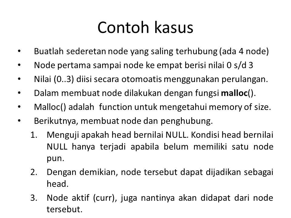 Contoh kasus Buatlah sederetan node yang saling terhubung (ada 4 node)