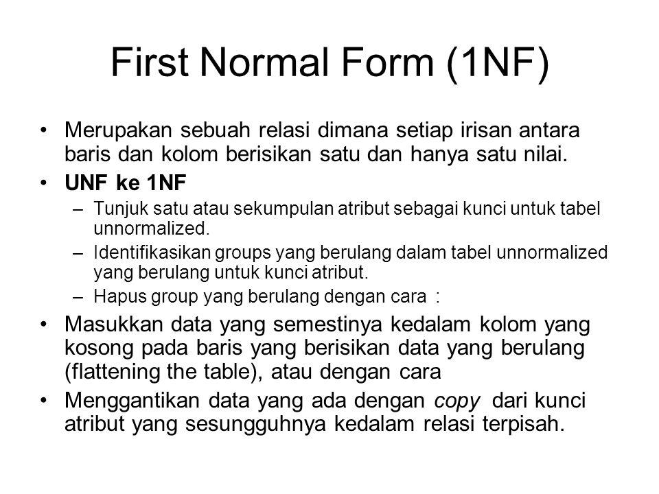 First Normal Form (1NF) Merupakan sebuah relasi dimana setiap irisan antara baris dan kolom berisikan satu dan hanya satu nilai.