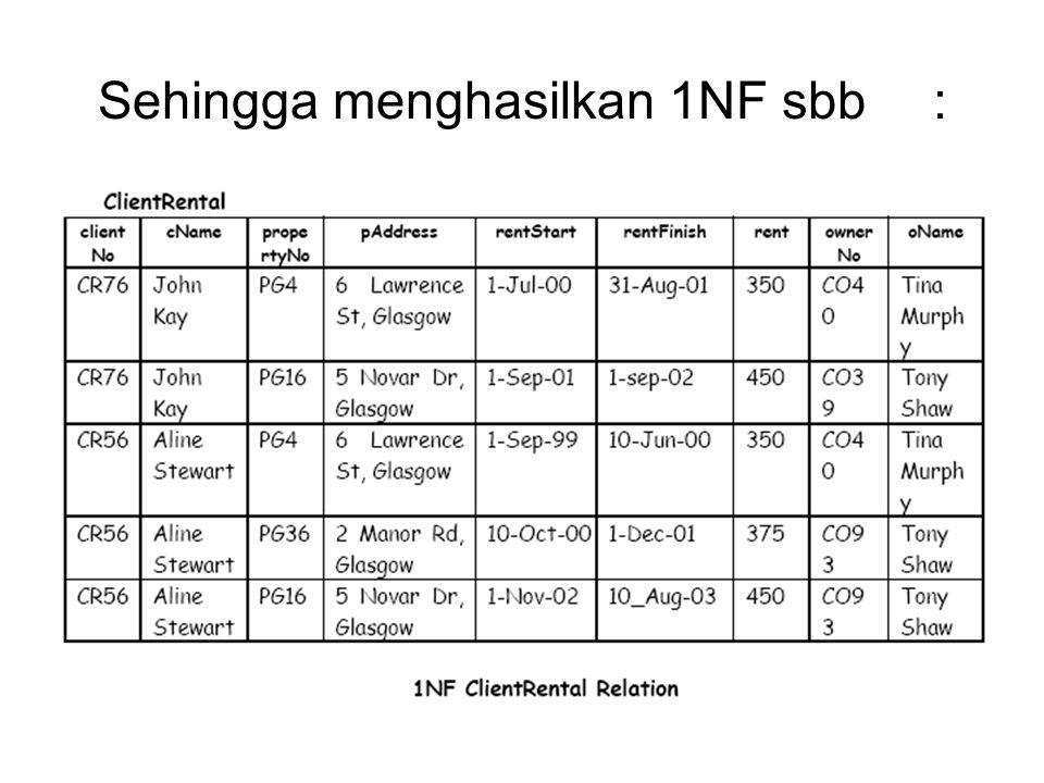 Sehingga menghasilkan 1NF sbb :