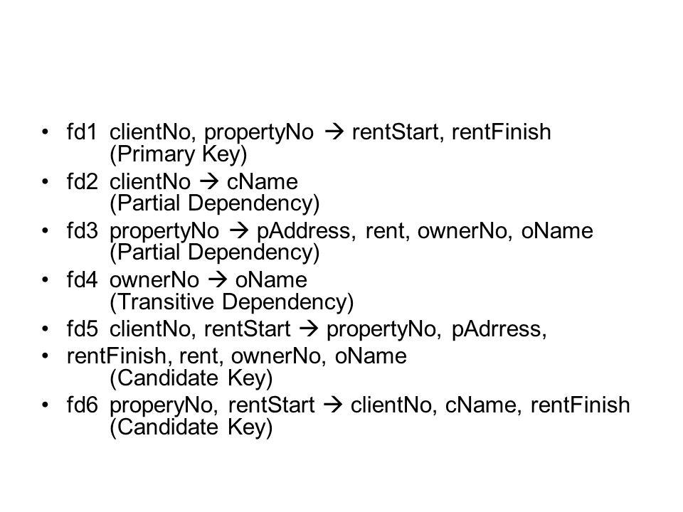 fd1 clientNo, propertyNo  rentStart, rentFinish (Primary Key)