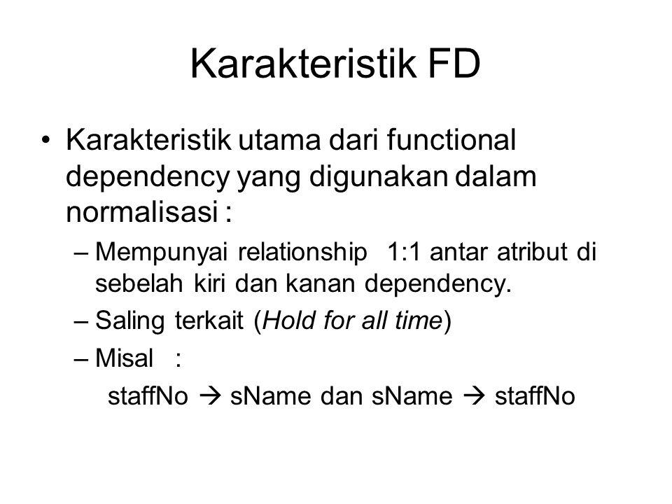 Karakteristik FD Karakteristik utama dari functional dependency yang digunakan dalam normalisasi :