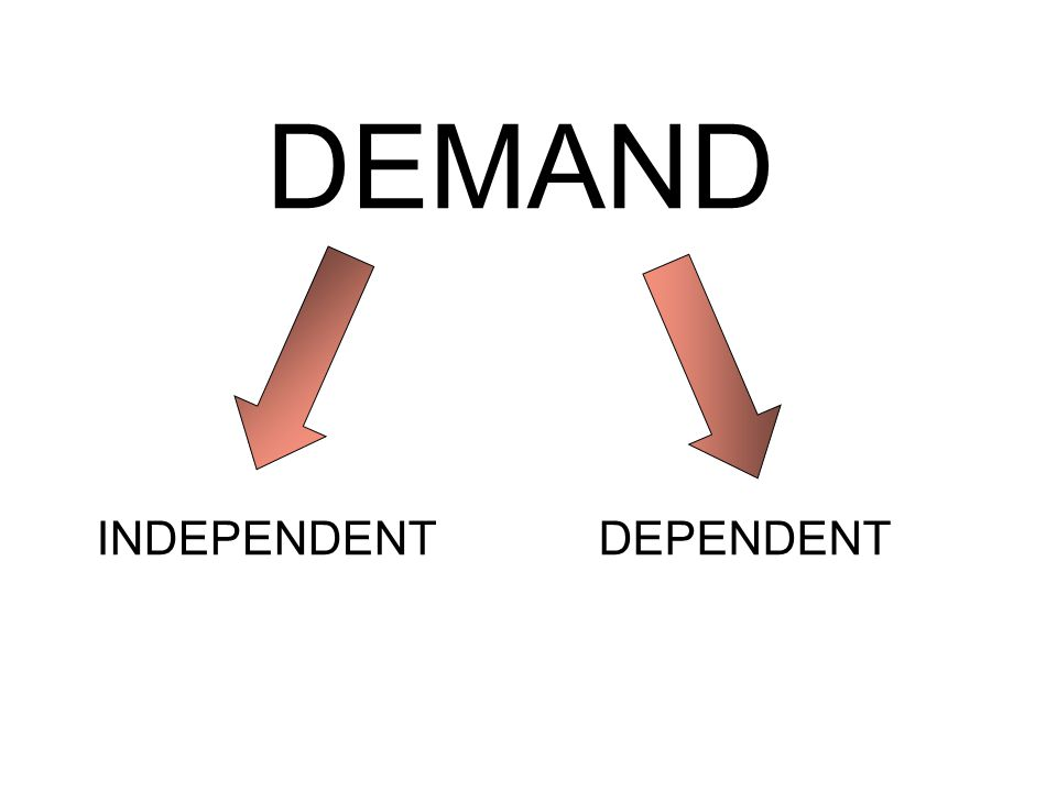 DEMAND INDEPENDENT DEPENDENT