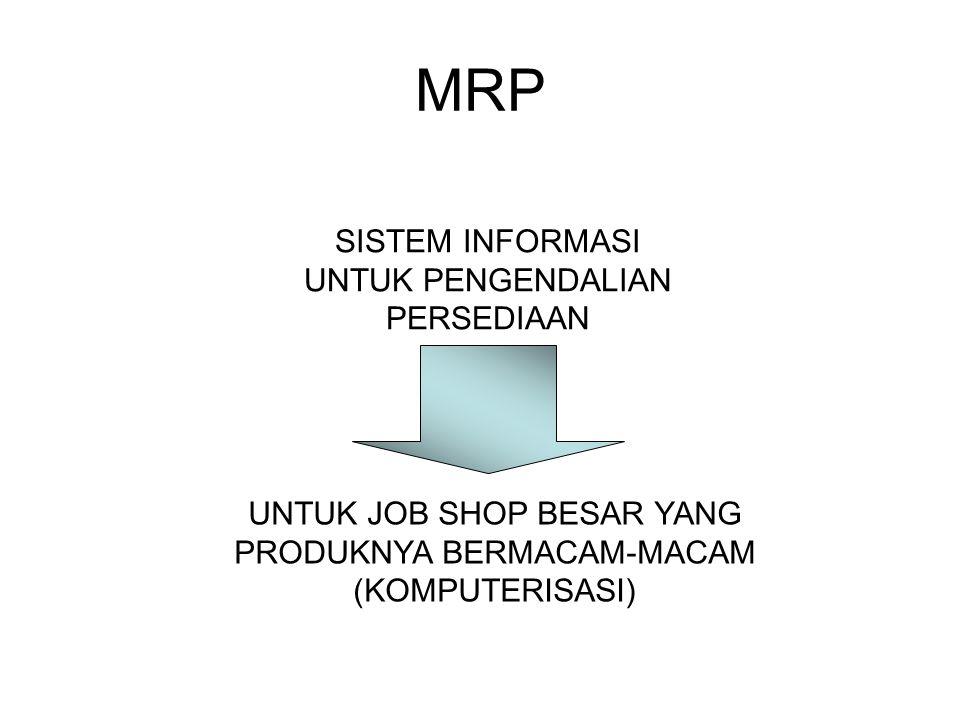 MRP SISTEM INFORMASI UNTUK PENGENDALIAN PERSEDIAAN