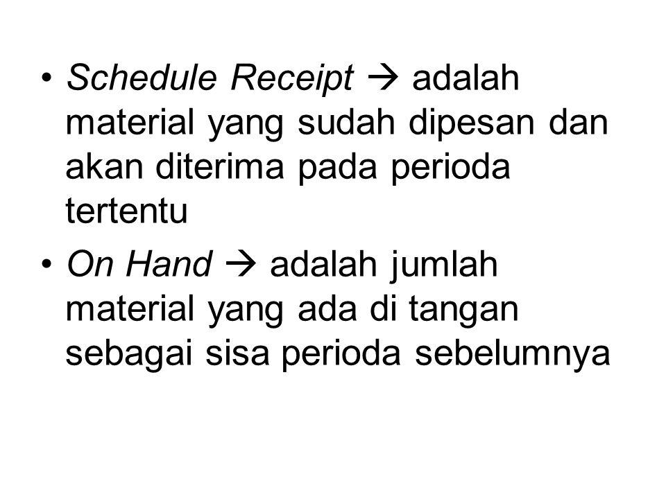 Schedule Receipt  adalah material yang sudah dipesan dan akan diterima pada perioda tertentu