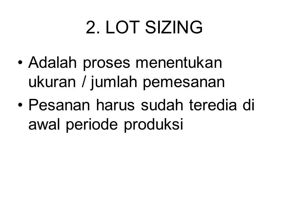 2. LOT SIZING Adalah proses menentukan ukuran / jumlah pemesanan
