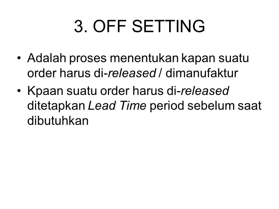 3. OFF SETTING Adalah proses menentukan kapan suatu order harus di-released / dimanufaktur.