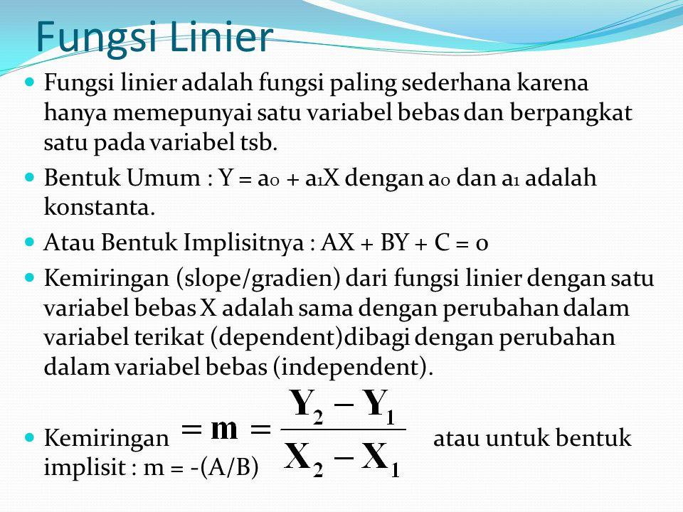 Fungsi Linier Fungsi linier adalah fungsi paling sederhana karena hanya memepunyai satu variabel bebas dan berpangkat satu pada variabel tsb.