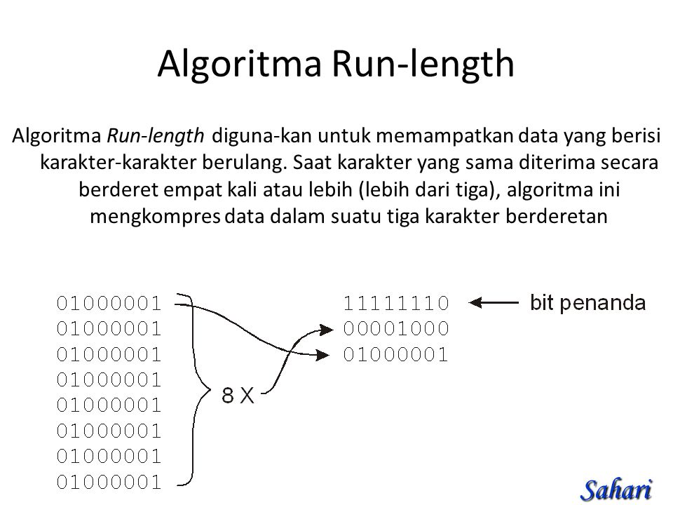 Algoritma Run-length Sahari
