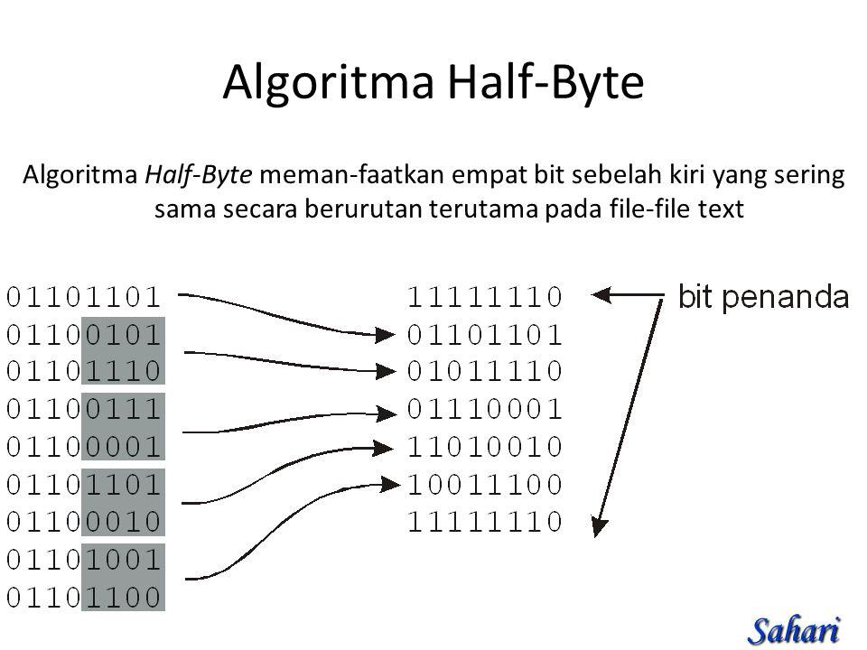 Algoritma Half-Byte Sahari